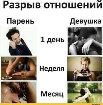 Что есть разрыв отношений для парня